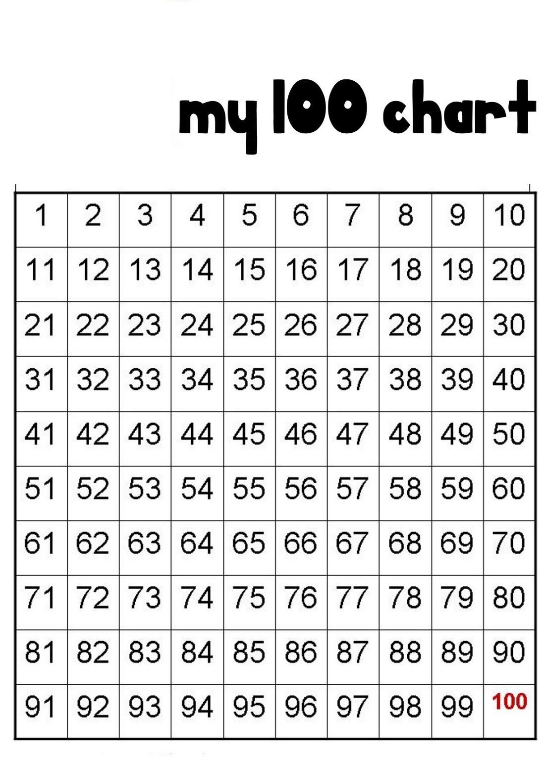 1-100 Number Chart Printable | Kiddo Shelter - Free Printable Number Chart 1 100