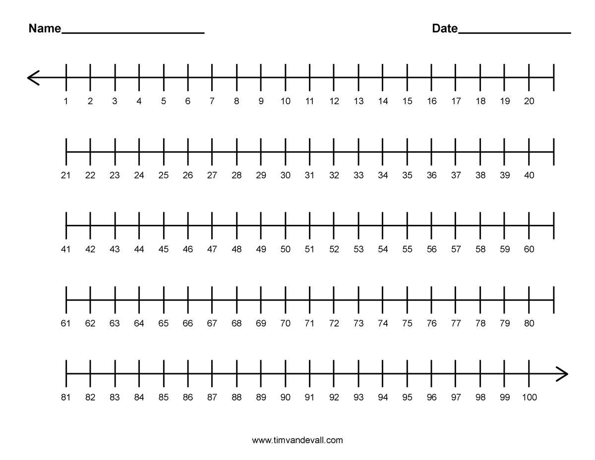 1-100 Number Line   School   Pinterest   Student Numbers, Line Math - Free Printable Number Line Worksheets