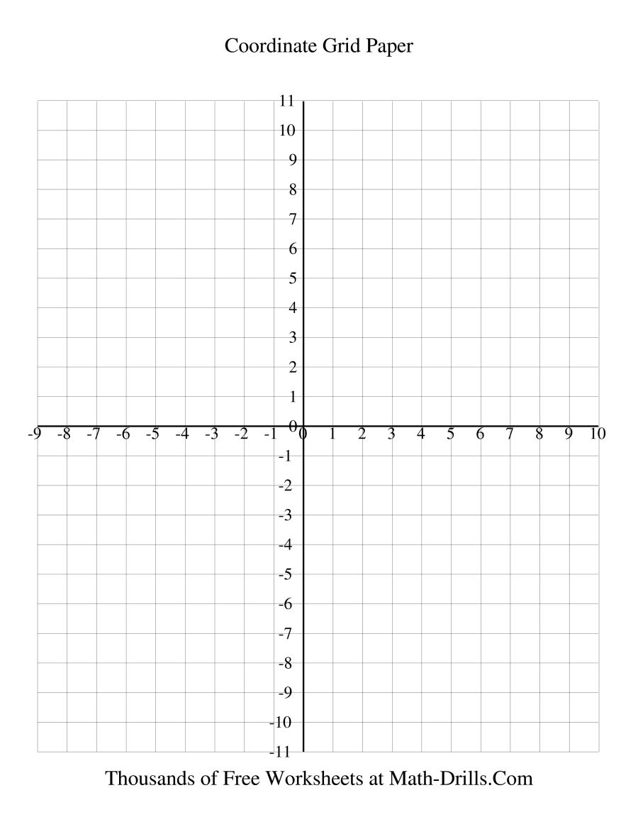 1 Cm Coordinate Grid (Every Line Labeled) - Free Printable Coordinate Plane Pictures