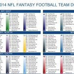 2014 Fantasy Football Cheat Sheets Player Rankings Draft Board   Free Fantasy Football Printable Draft Sheets