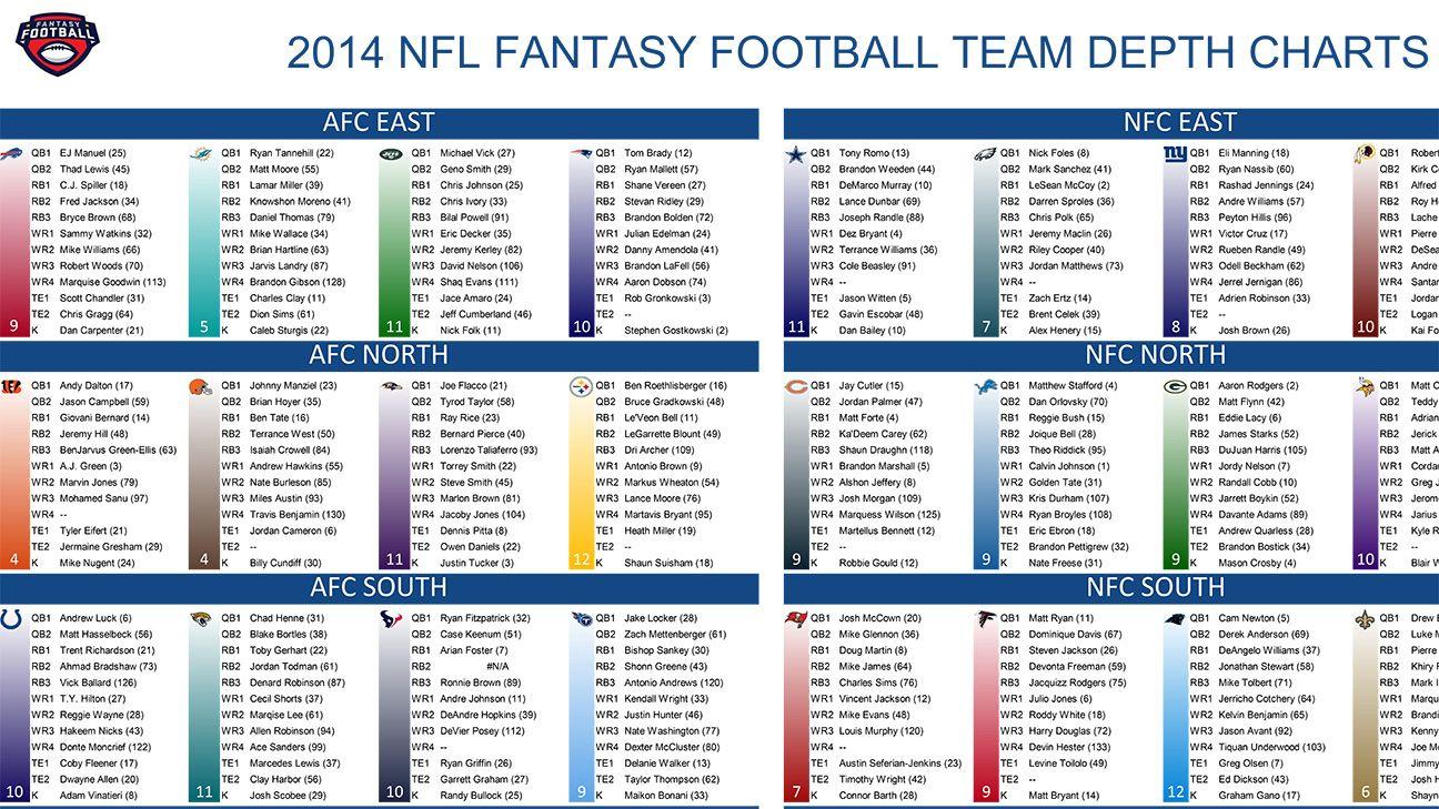 2014 Fantasy Football Cheat Sheets Player Rankings Draft Board - Free Fantasy Football Printable Draft Sheets