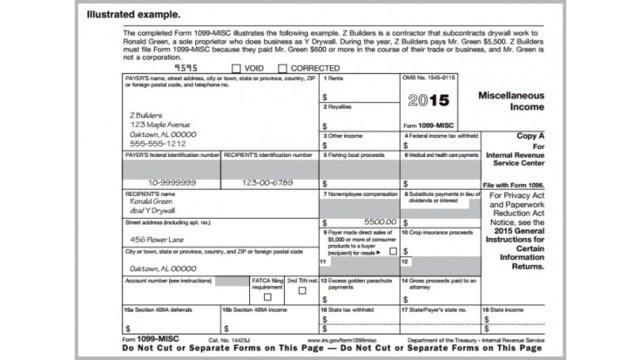 2015 Form 1099 Form Forms Free Printable Sheets Elegant Printable - Free Printable 1096 Form 2015