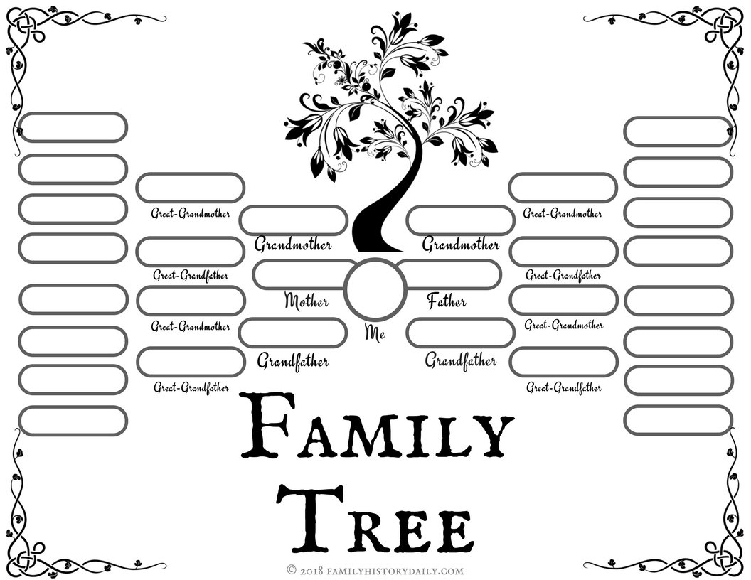 4 Free Family Tree Templates For Genealogy, Craft Or School Projects - Free Printable Family Tree