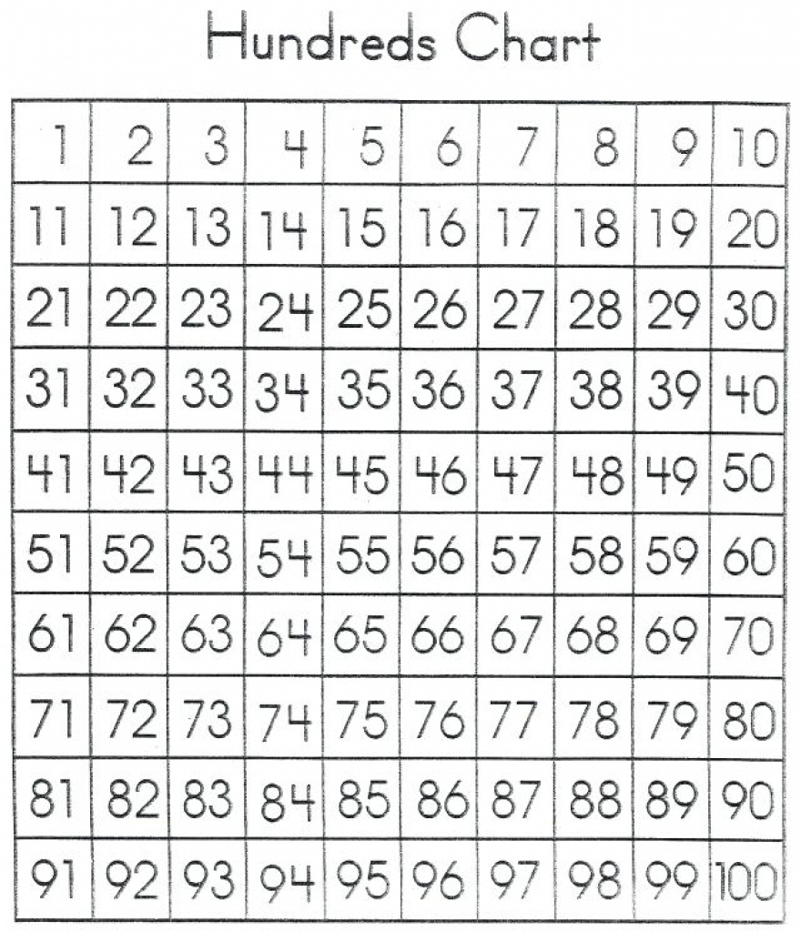 400 Number Grid Chart Printable Hundreds 4 Coloring Pages Flowers - Free Printable Hundreds Chart