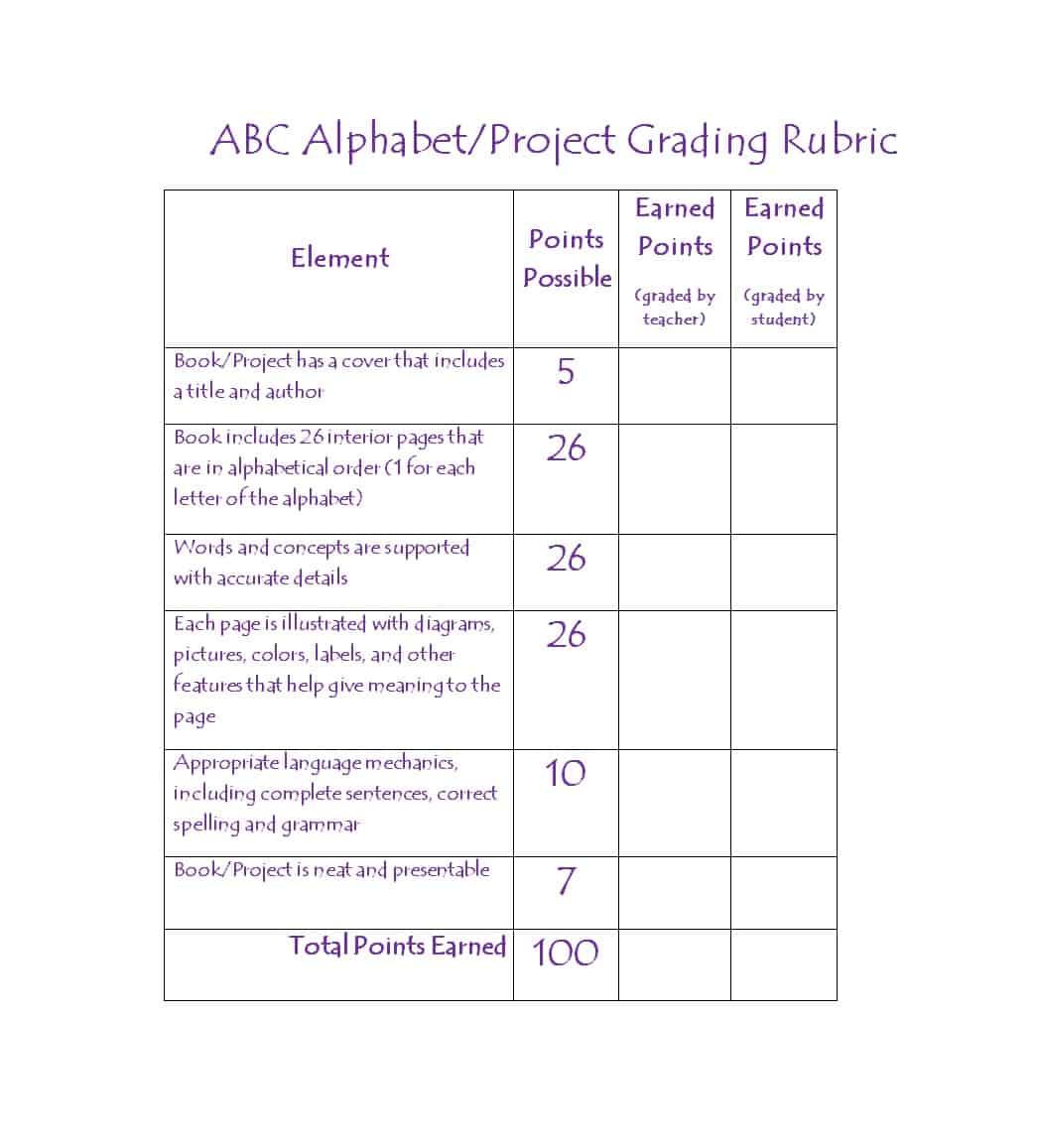 46 Editable Rubric Templates (Word Format) - Template Lab - Free Printable Blank Rubrics