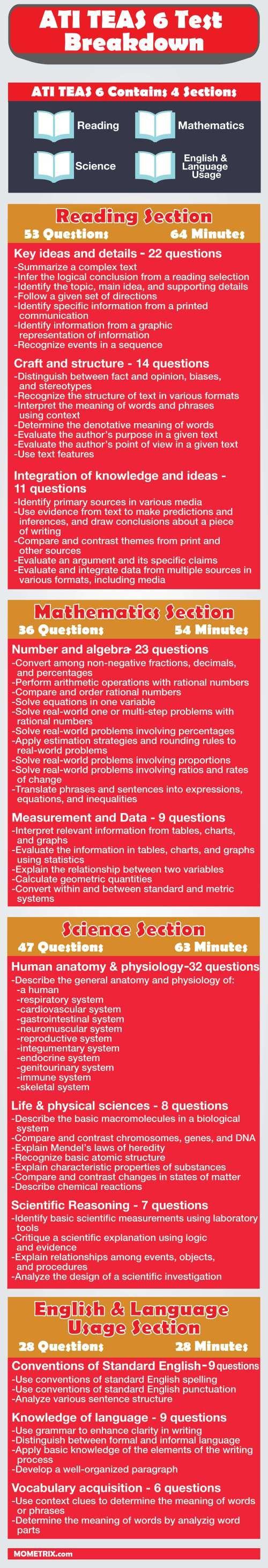 Ati Teas 6 Test Breakdown [Infographic   Teas Test Study Guide - Free Printable Teas Study Guide