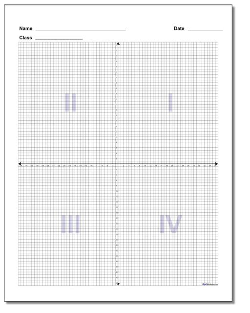 Blank Coordinate Plane Work Pages - Free Printable Coordinate Plane Pictures