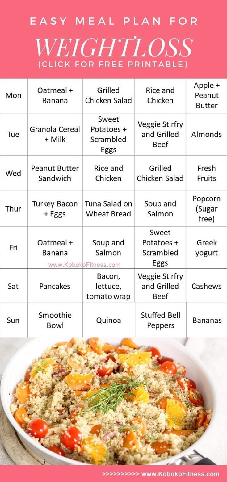 Canadian Diabetes Association | Healthy Food | Pinterest | 2 Week - Free Printable Meal Plans For Weight Loss