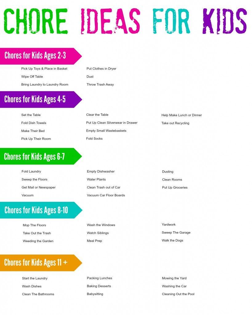Chore Ideas For Kids | Chore Charts | Chore Chart Kids, Printable - Free Printable Chore Chart Ideas