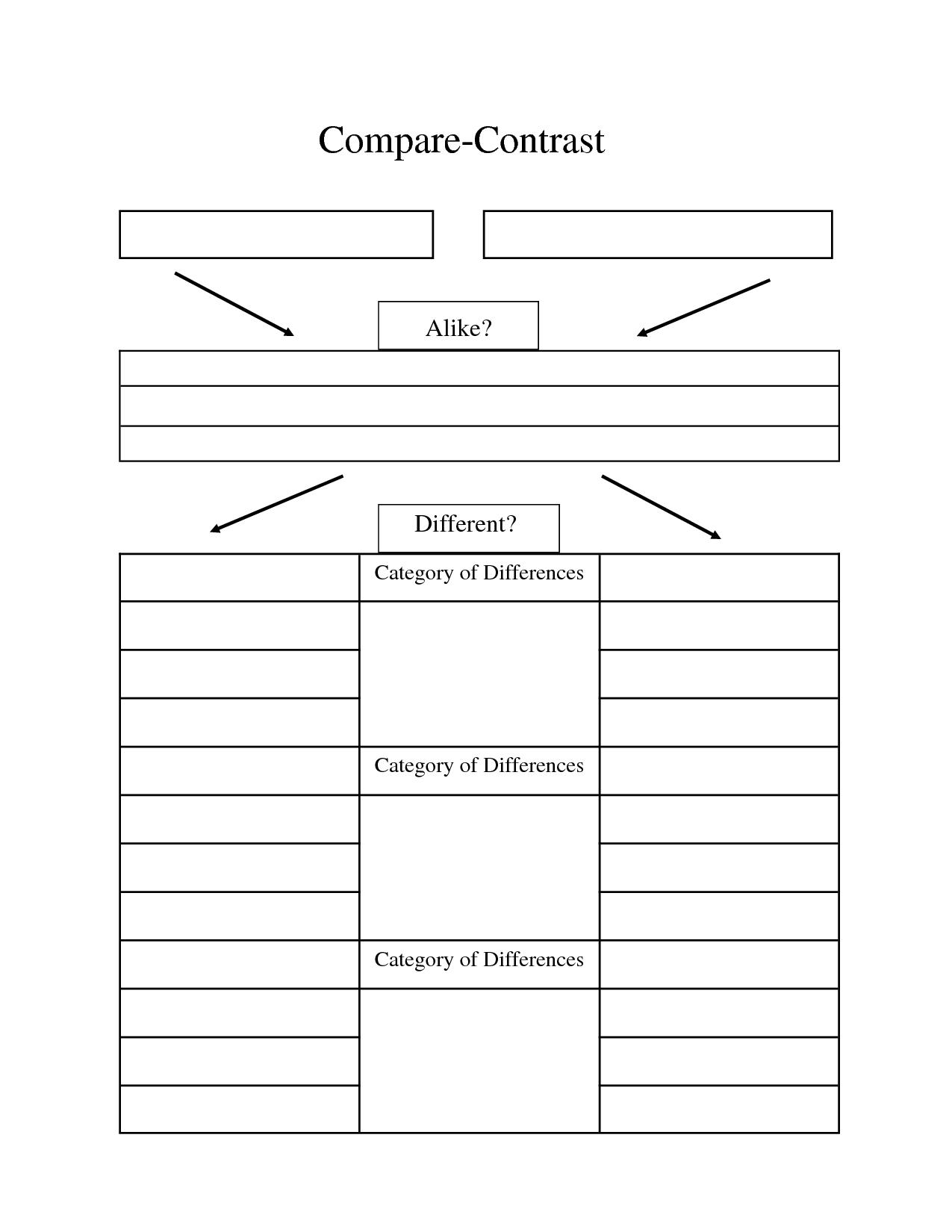 Compare Contrast Essay Graphic Organizer | Compare Contrast Alike - Free Printable Compare And Contrast Graphic Organizer