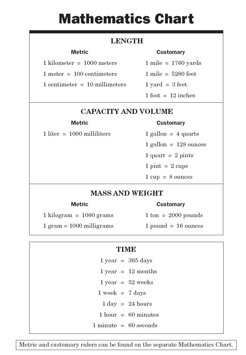 Conversion Chart For Math   Math Chart   Back To School   Pinterest - Free Printable Teas Test Study Guide