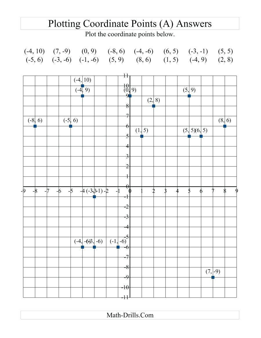 Coordinate Graphing Worksheets Math Best New Math Worksheet - Free Printable Coordinate Graphing Worksheets