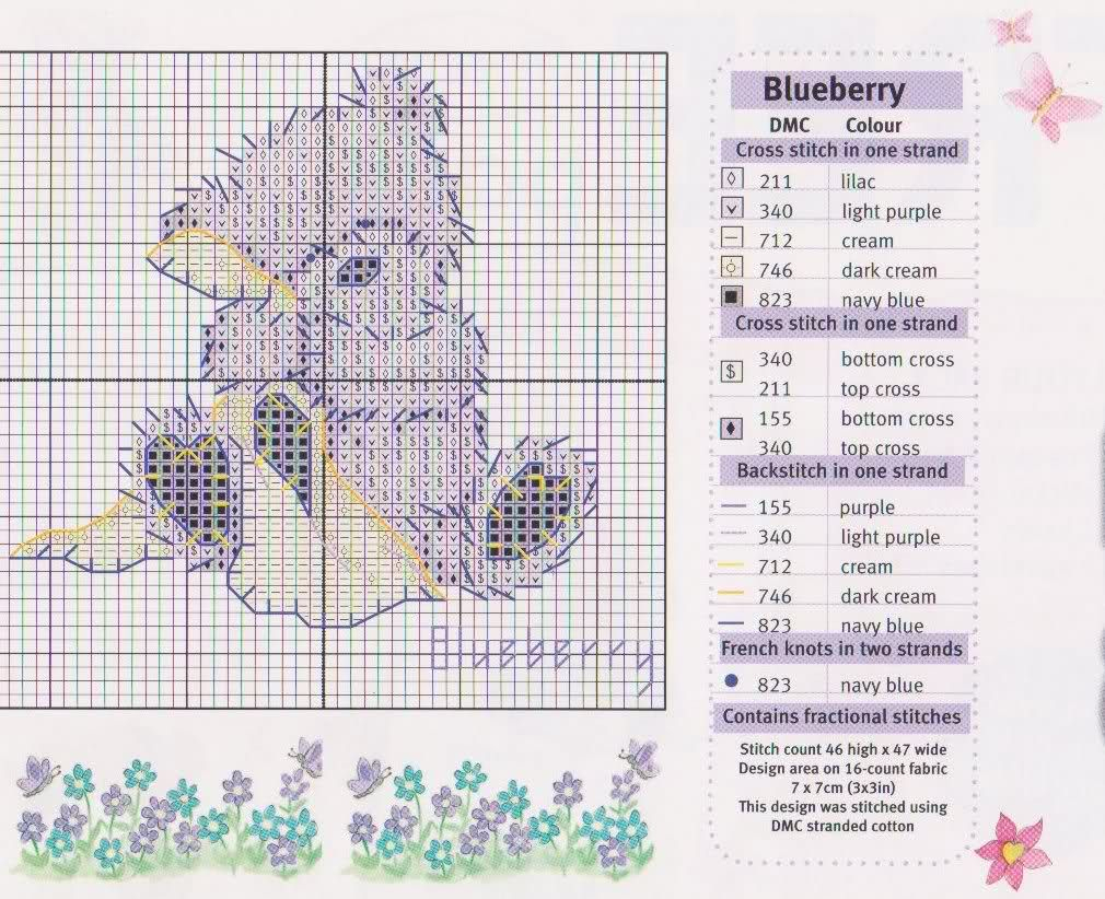 Cross Stitch Patterns Free Printable | Cross Stitch | Popcorn - Free Printable Cross Patterns