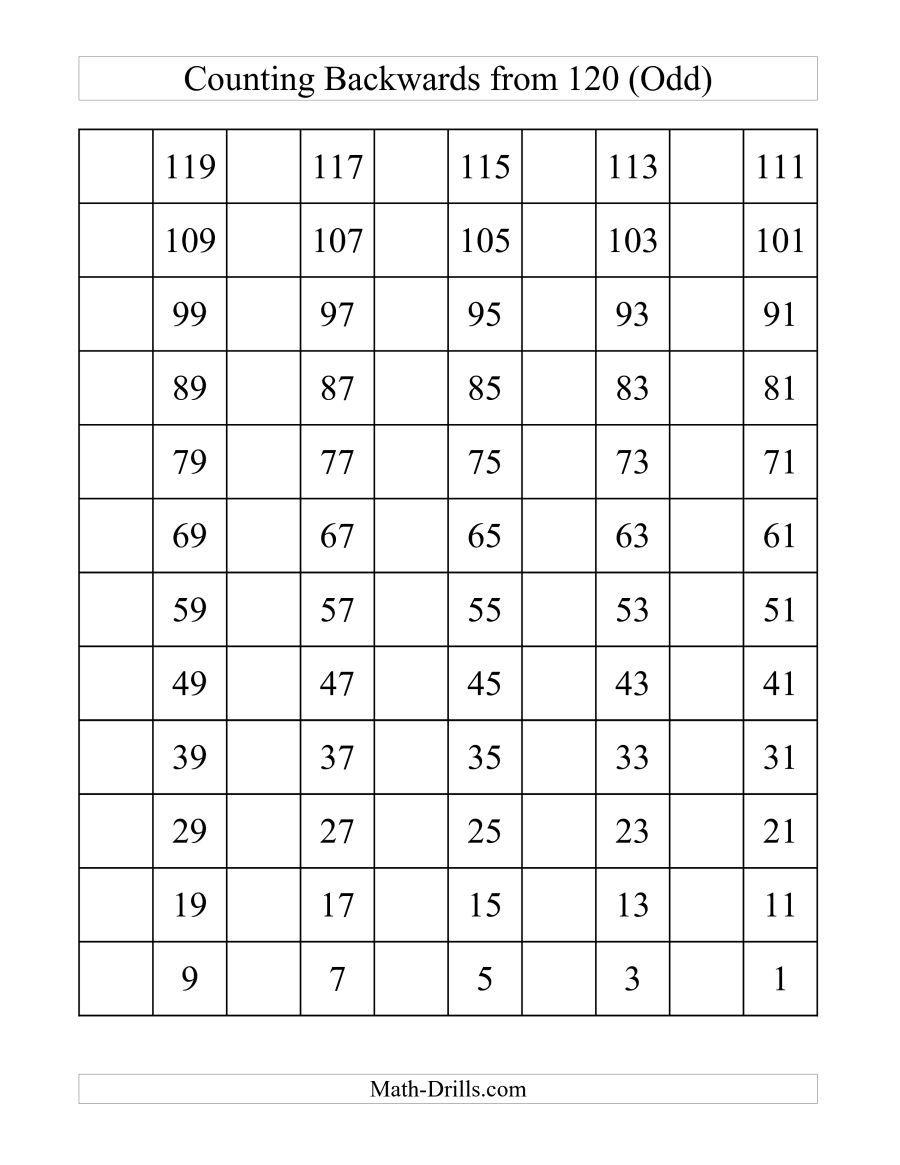 √ Blank Hundreds Chart To 120 - Free Printable Hundreds Chart To 120