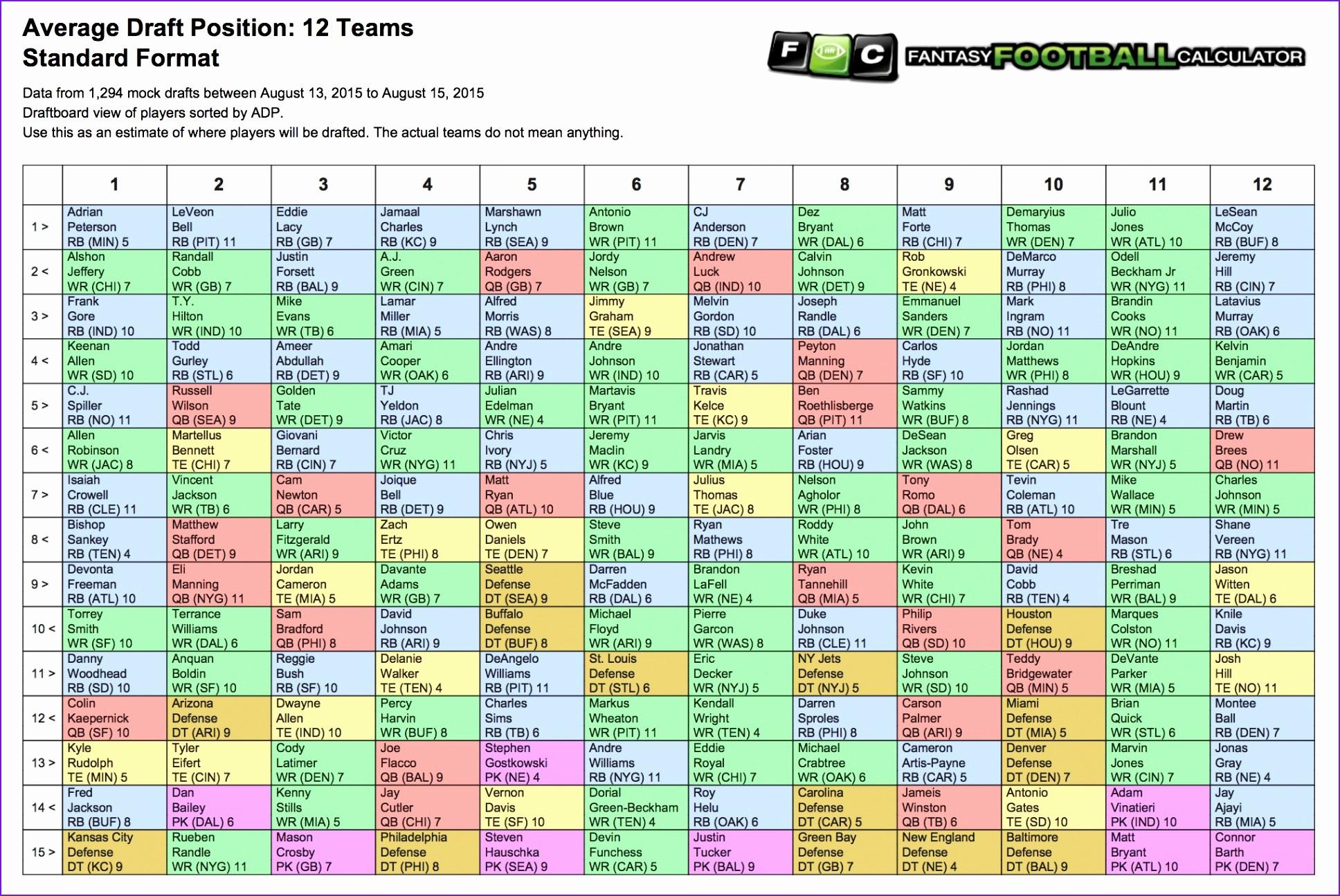 Fantasy Football Cheat Sheets 2018 Player Rankings Draft Board - Fantasy Football Draft Sheets Printable Free