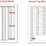 Free Fantasy Football Cheat Sheets 2007   Free Fantasy Cheat Sheet Printable