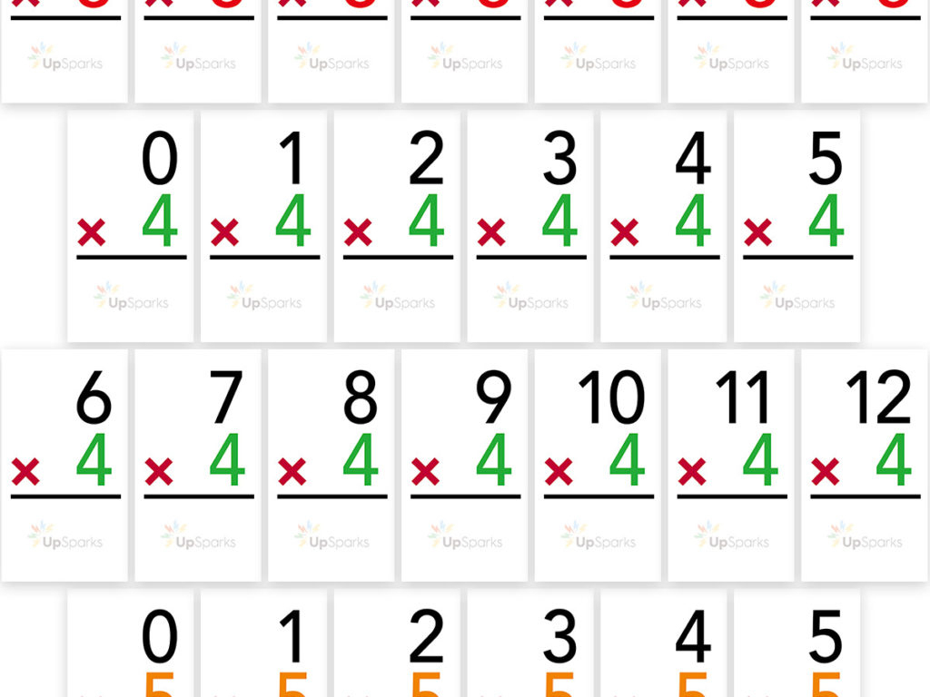 Free Multiplication Flash Cards Printable Sheets From Upsparks - Free Printable Multiplication Flash Cards 0 10