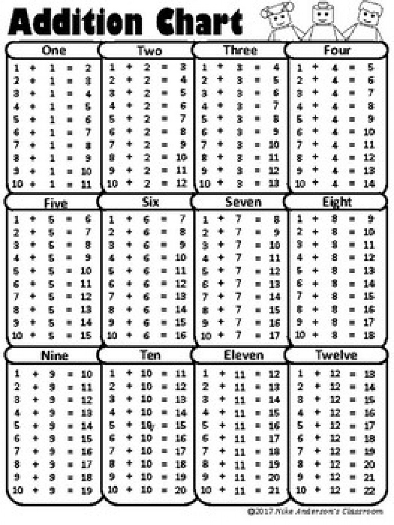 Free Printable Addition Chartsnike Anderson's Classroom | Tpt - Free Printable Addition Chart