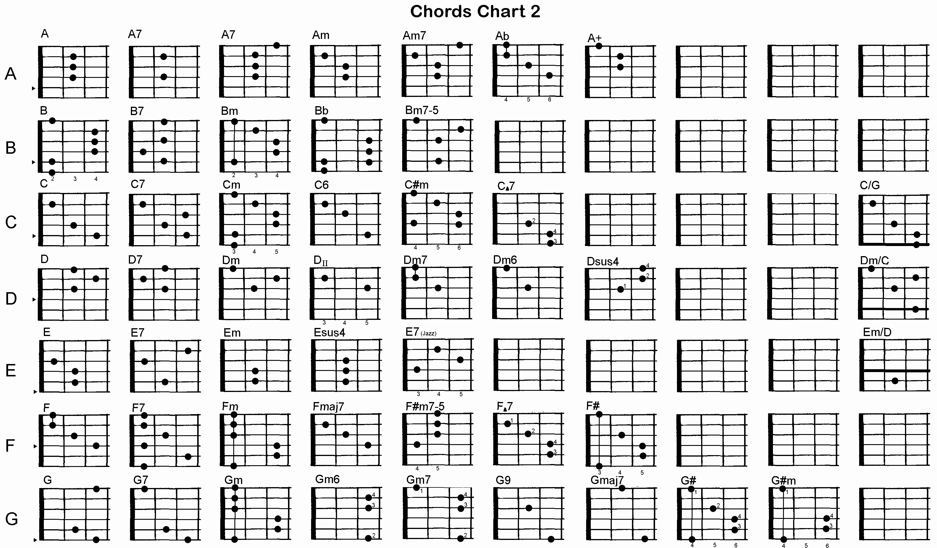 Free Printable Bass Guitar Chord Chart | Download Them Or Print - Free Printable Bass Guitar Chord Chart