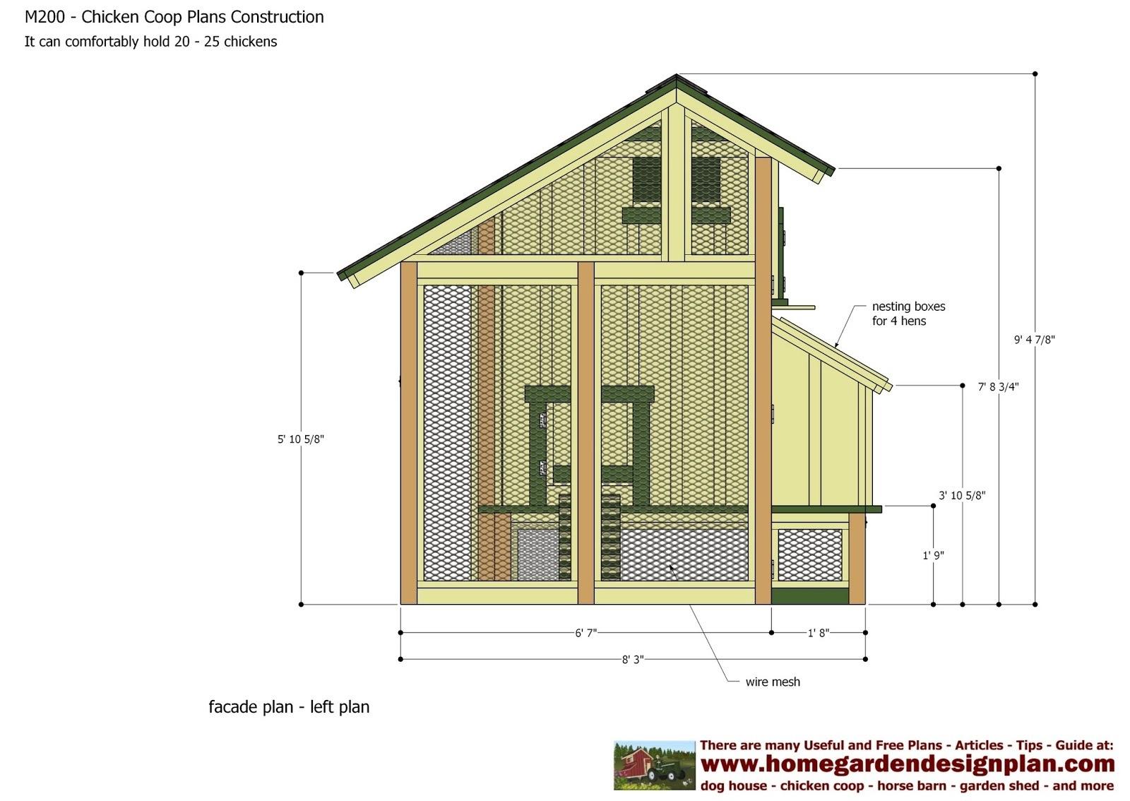 Free Printable Chicken Coop Plans | Bestprintable231118 - Free Printable Chicken Coop Plans