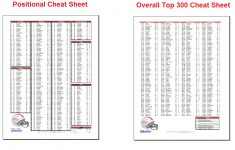 Fantasy Football Draft Sheets Printable Free