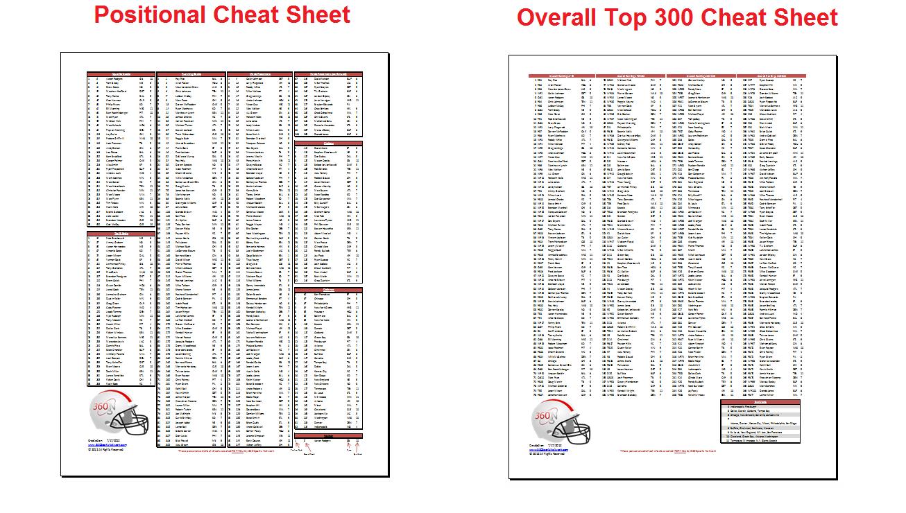 Free Printable Fantasy Football Cheat Sheets | Health-Symptoms-And - Free Fantasy Football Printable Draft Sheets