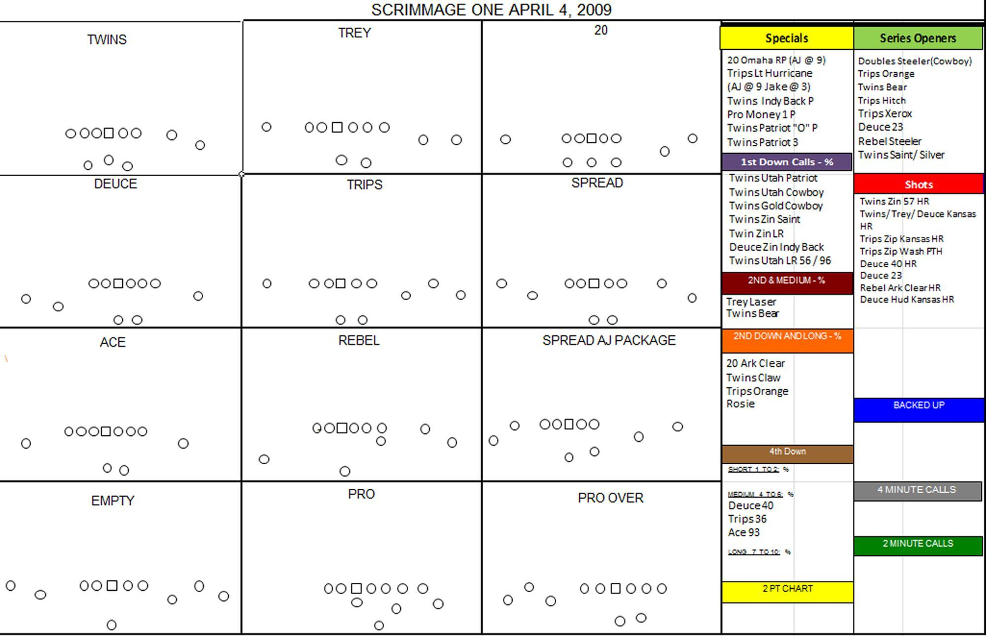Free Printable Football Play Sheets – Jowo - Free Printable Football Play Sheets