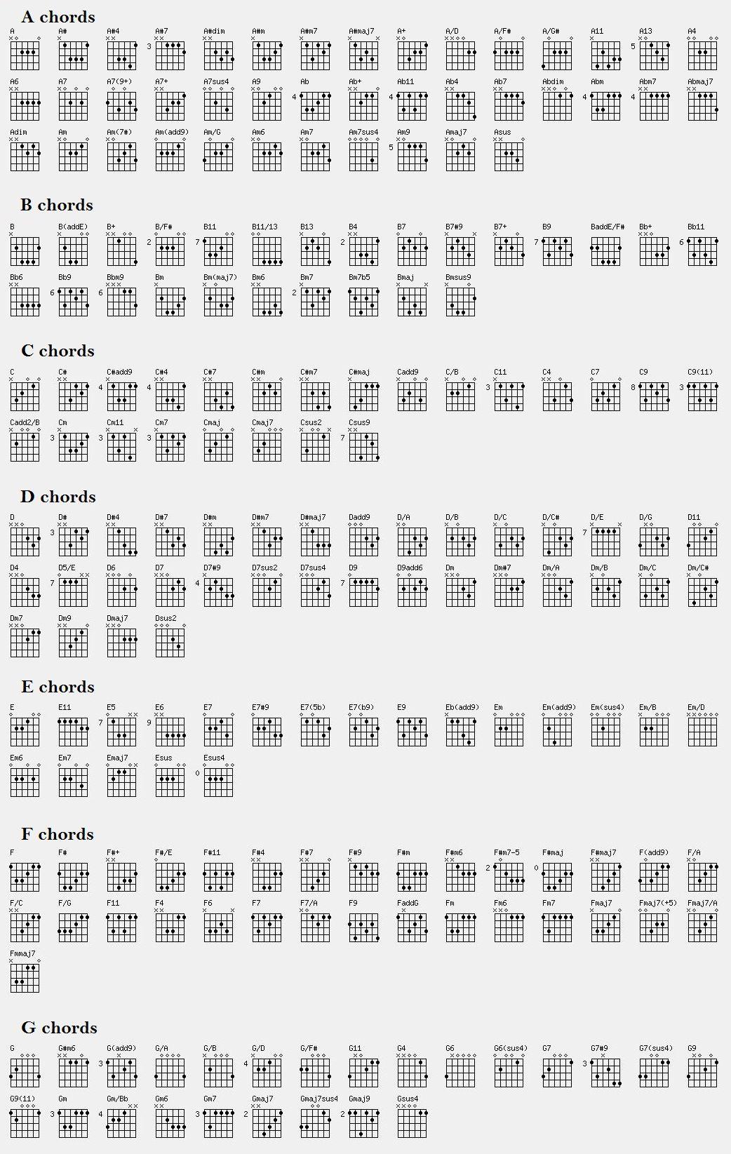 Free Printable Guitar Chord Chart | Guitar Chords Chart - Printable - Free Printable Song Lyrics With Guitar Chords