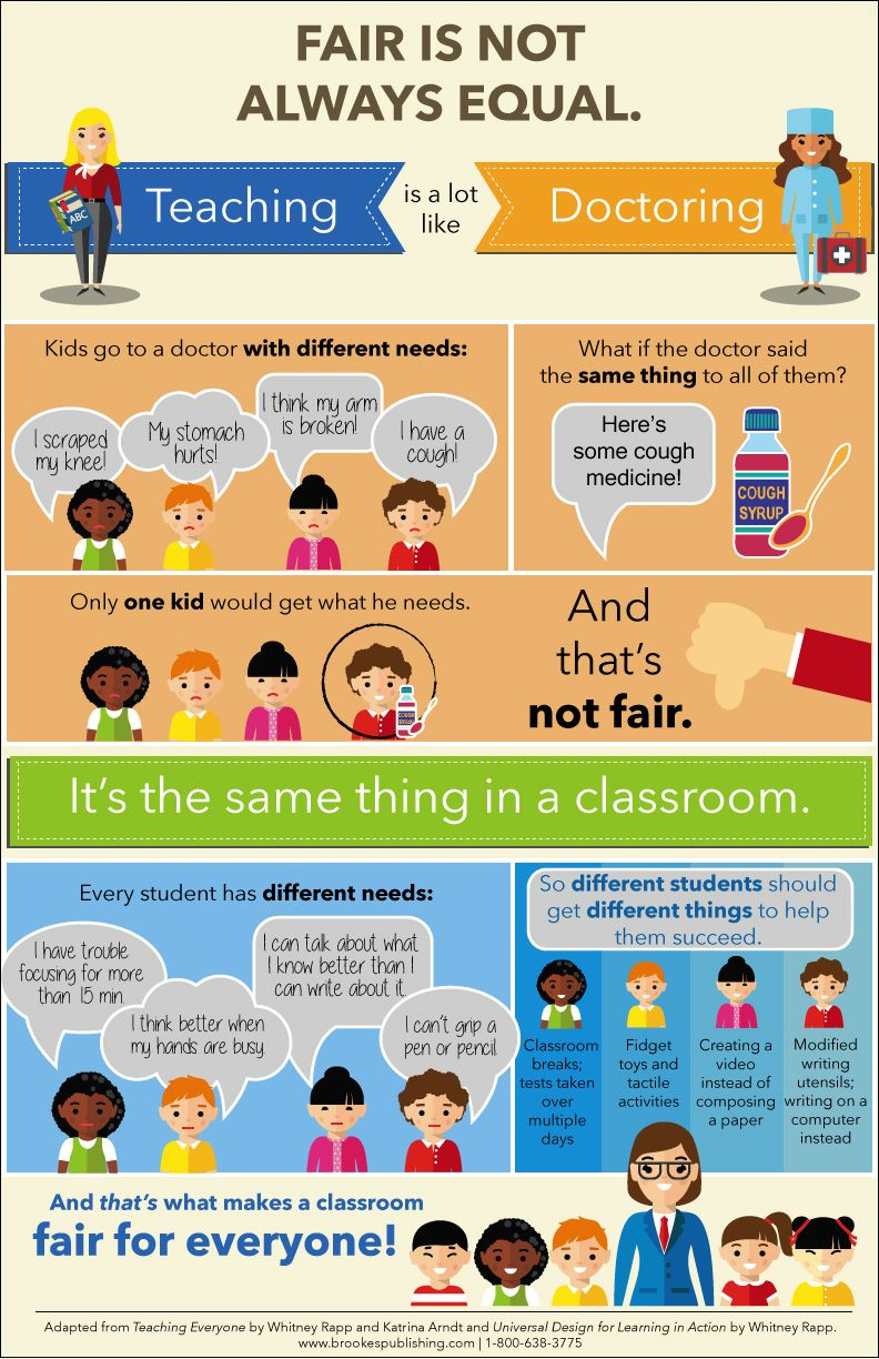 Free Printable! Inclusion Poster, Fair Is Not Always Equal - Free Printable Multicultural Posters