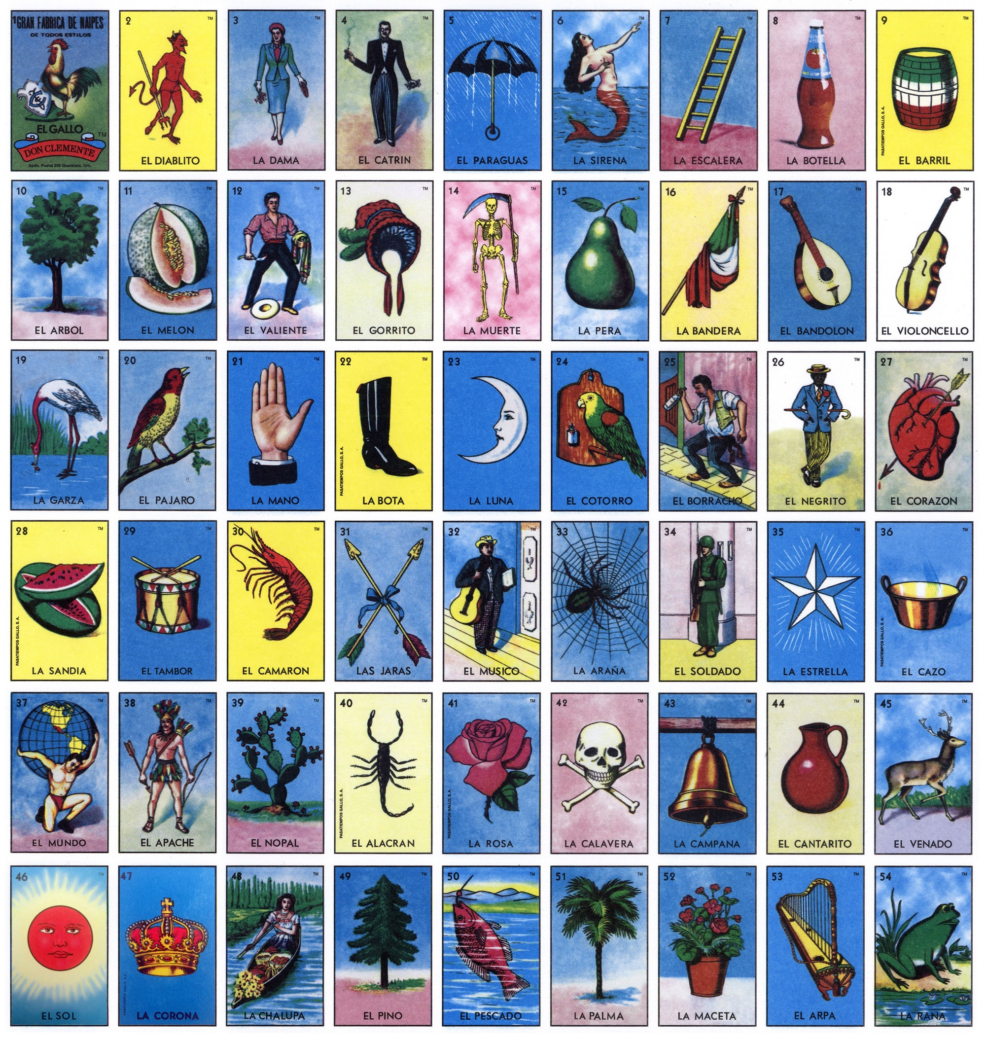 Free Printable Loteria Cards | Health-Symptoms-And-Cure - Loteria Printable Cards Free