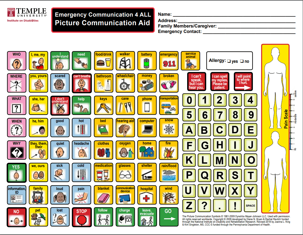 Free Printables | Aac Community - Free Printable Picture Communication Symbols