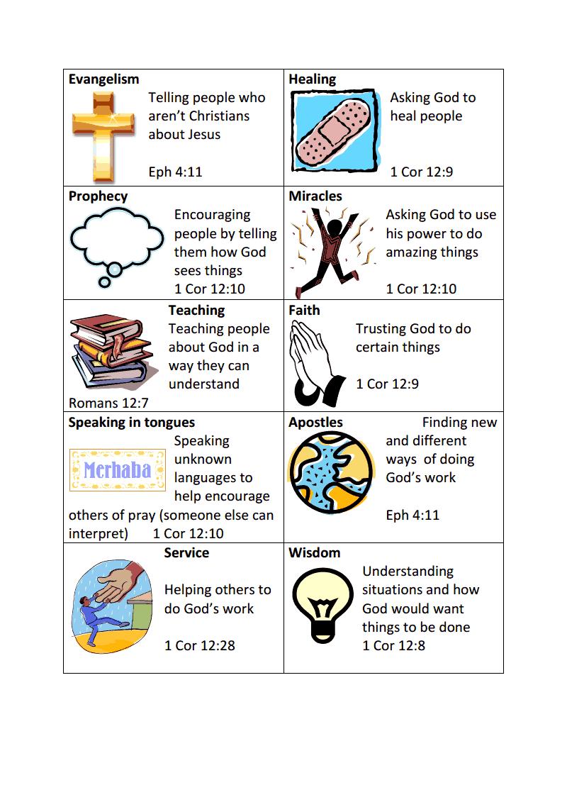 Gifts Of The Spirit Sheet.pdf | Church | Pinterest | Spiritual Gifts - Free Printable Spiritual Gifts Test