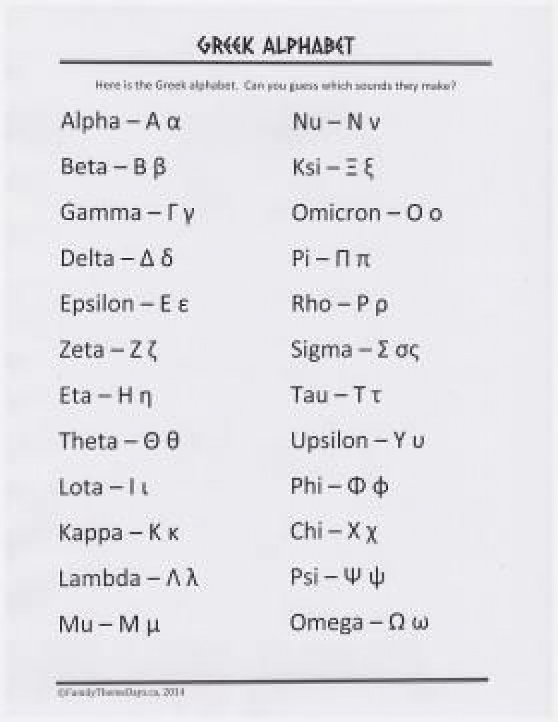 Greek Alphabet - Free Printable   Quotes   Pinterest   Greece, Greek - Free Printable Greek Letters