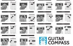 Free Printable Guitar Tabs For Beginners