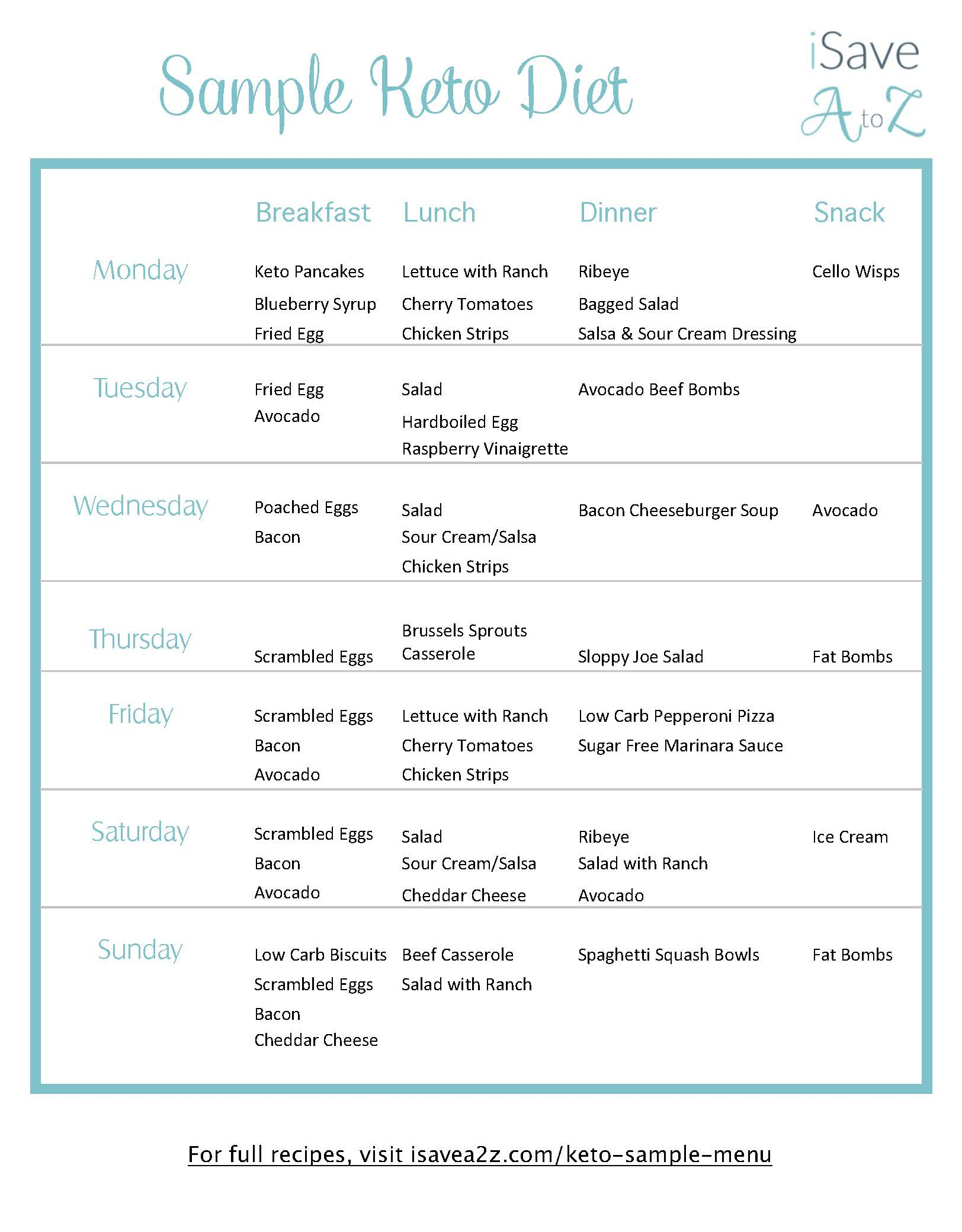 Keto Sample Menu 7 Day Plan - Isavea2Z - Free Printable Meal Plans For Weight Loss