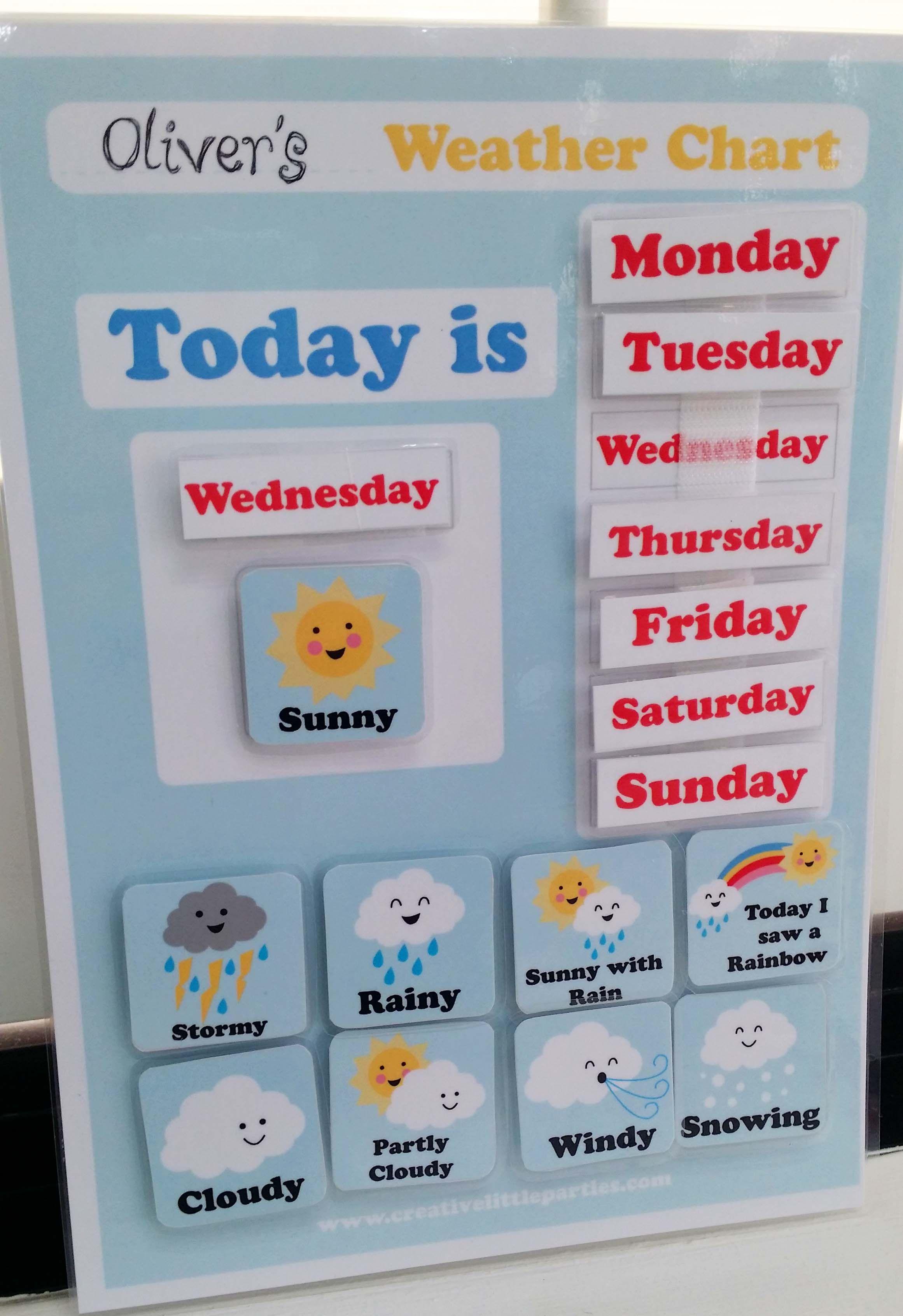 Kids Weather Chart - Free Printable - Free Printable Weather Chart For Preschool