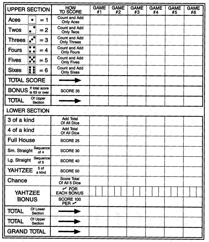 Large Print Yahtzee Scoresheet Big Print | No Dice - The Probability - Free Printable Yahtzee Score Sheets
