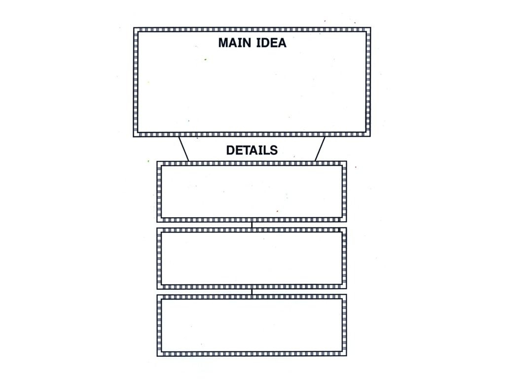 Main Idea And Details Graphic Organizer 3Rd Grade Main Idea Graphic - Free Printable Main Idea Graphic Organizer