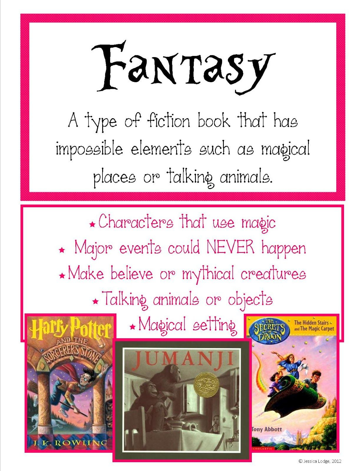Mrs. Lodge's Library: Really Great (Free!) Genre Posters! | School - Genre Posters Free Printable