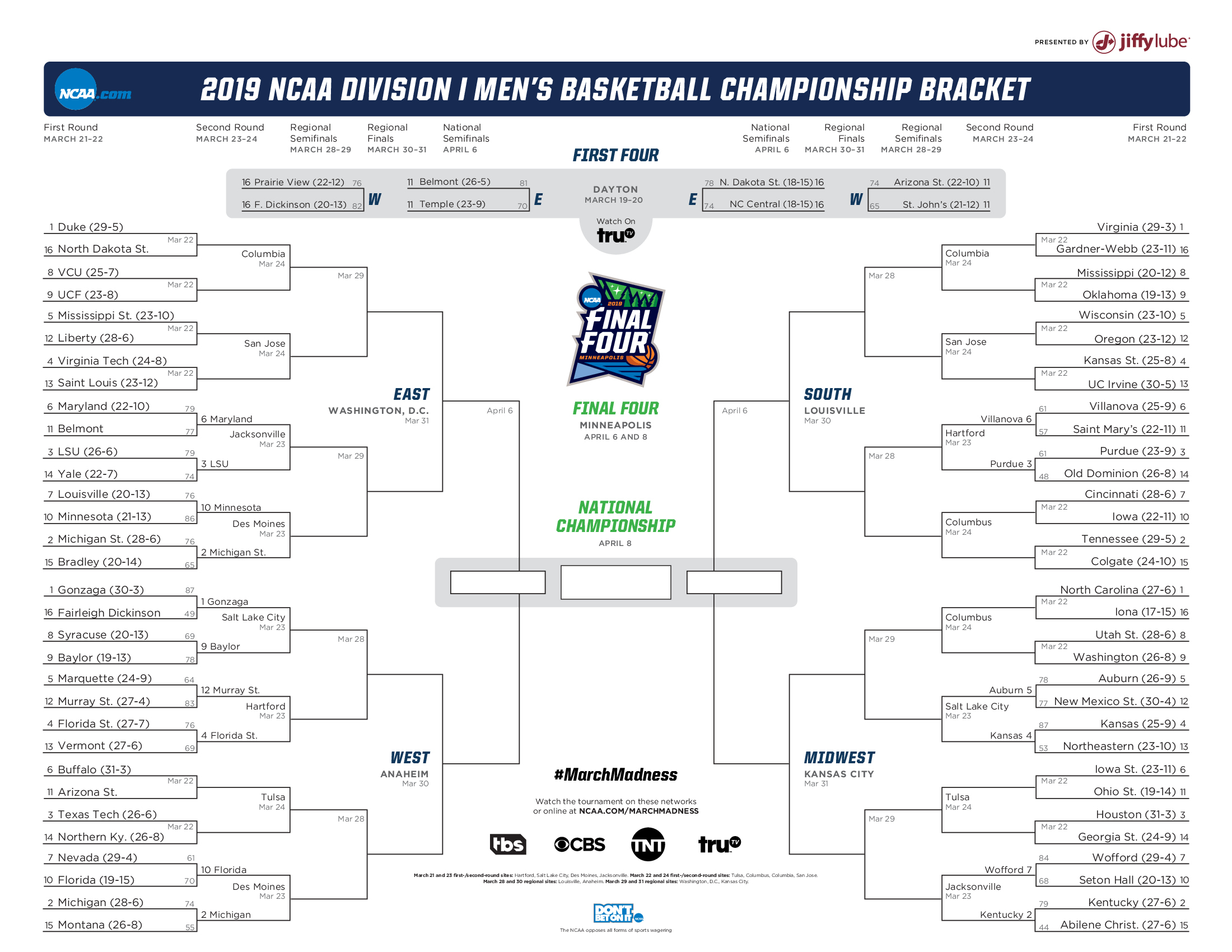 Ncaa Bracket 2019: Printable March Madness Bracket .pdf | Ncaa - Free Printable Brackets Ncaa Basketball