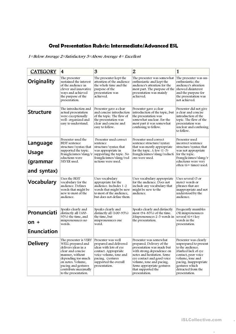 Oral Presentation Rubric Worksheet - Free Esl Printable Worksheets - Free Printable Rubrics For Teachers