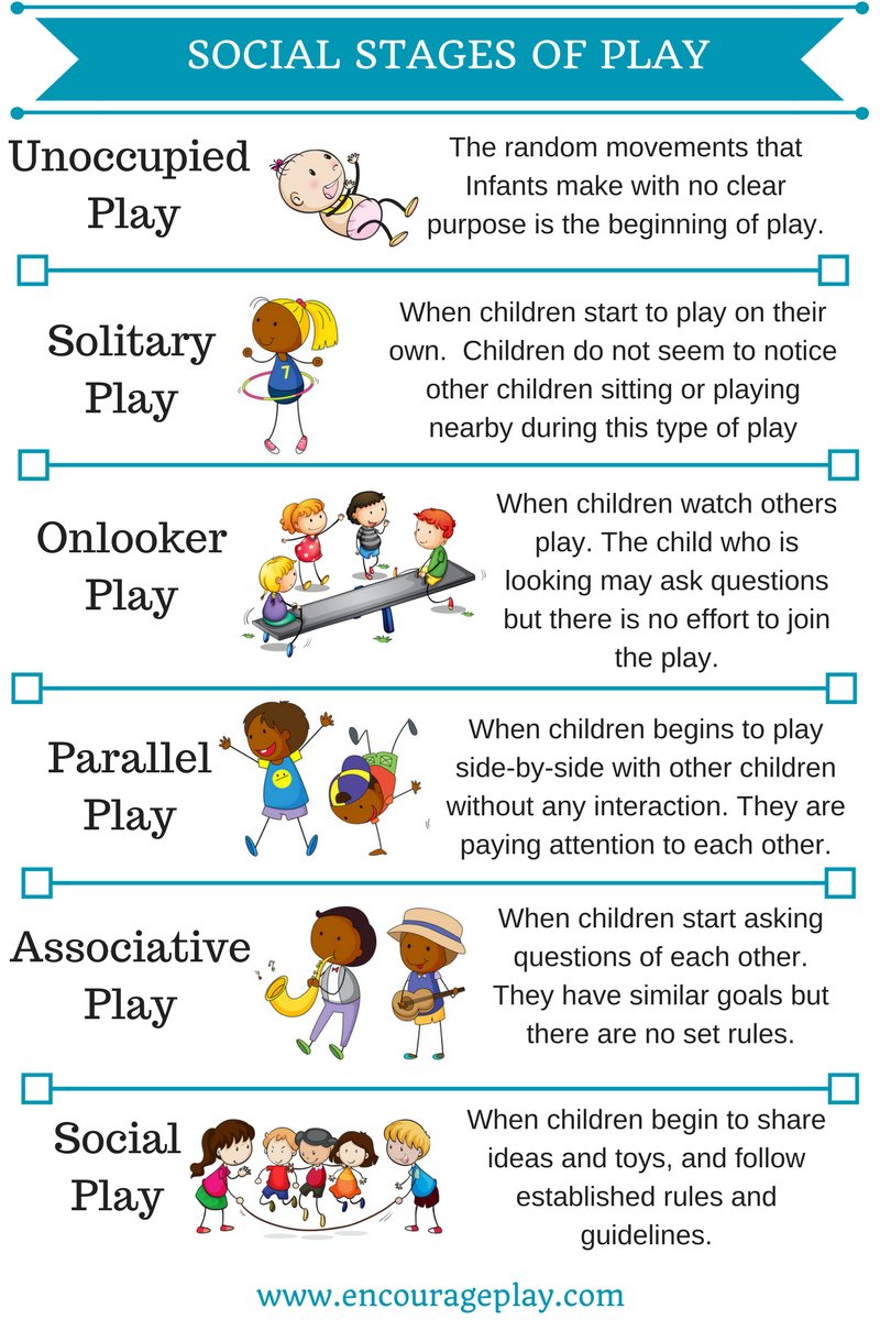 Play And Social Skills — Encourage Play - Free Printable Social Skills Stories For Children