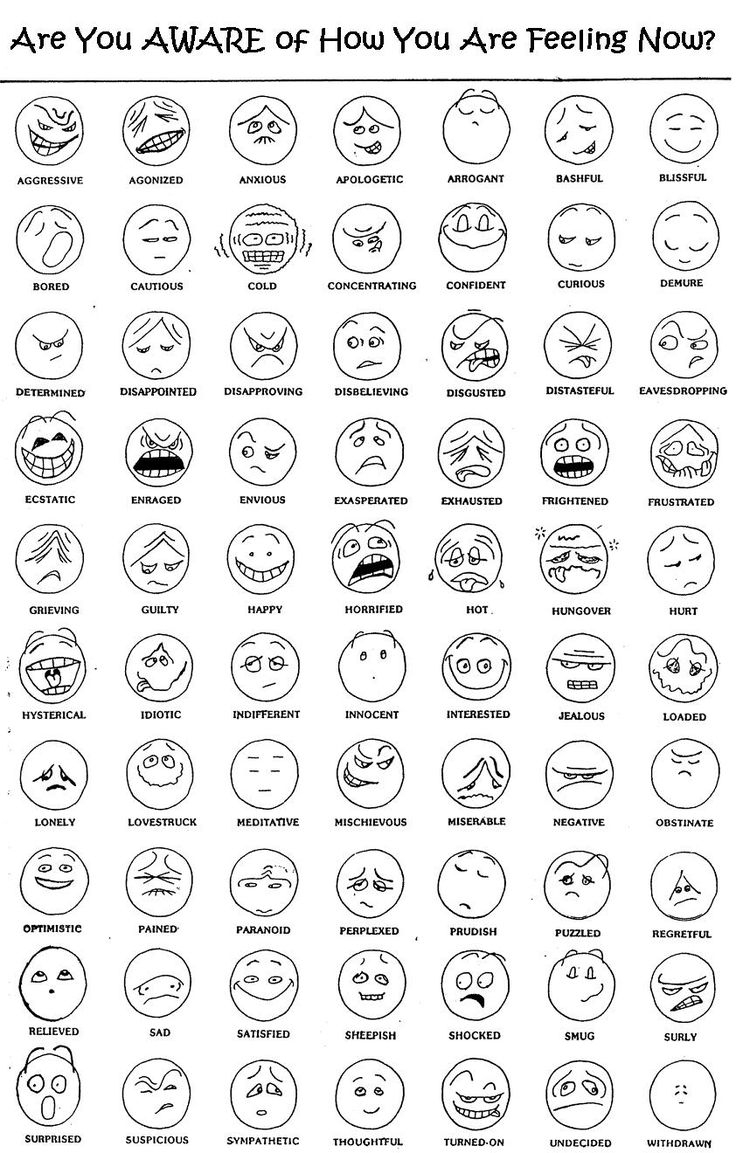 Printable Emotions Chart For Adults |  Of Cambridge Developed The - Free Printable Pictures Of Emotions