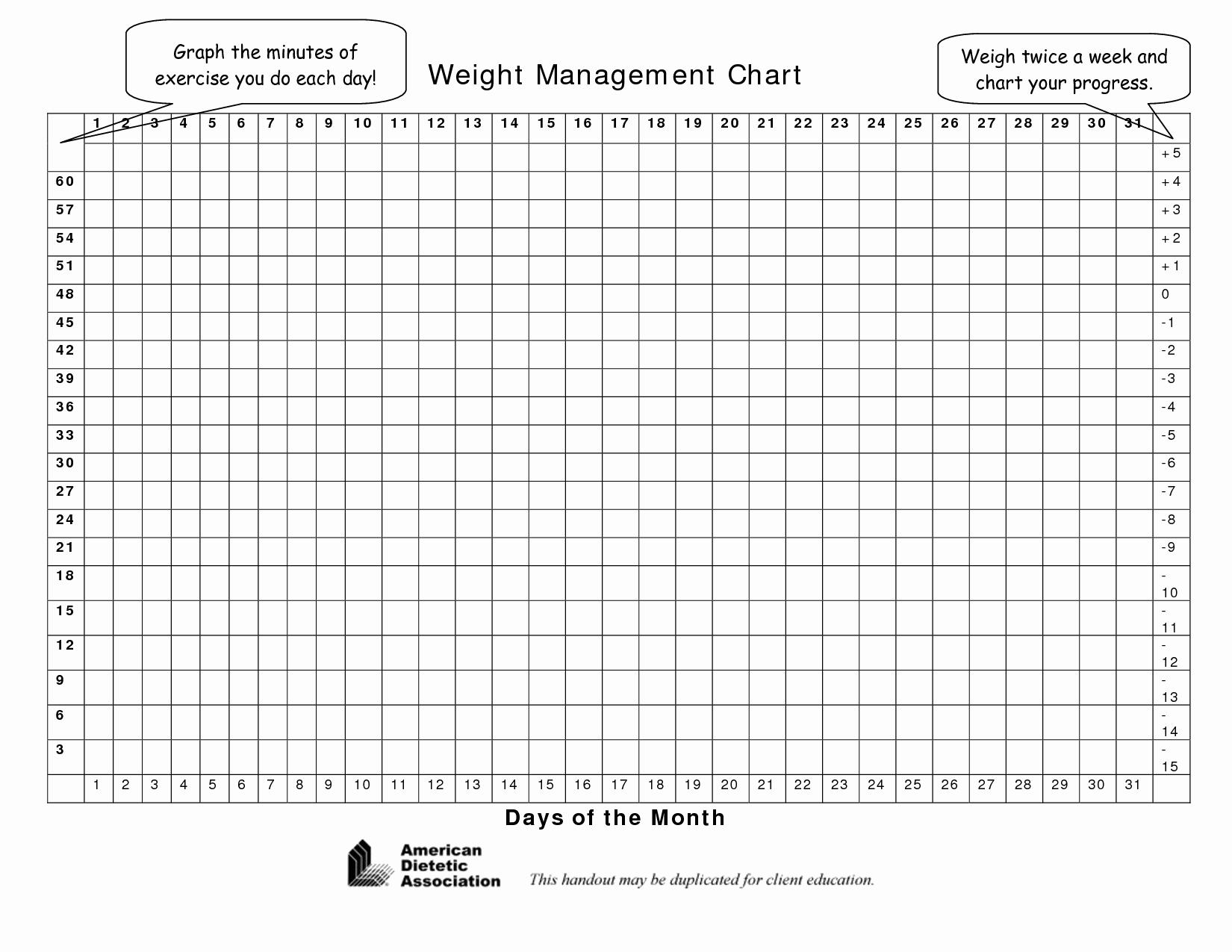 Printable Weight Loss Graph | Ellipsis - Free Printable Weight Loss Graph Chart