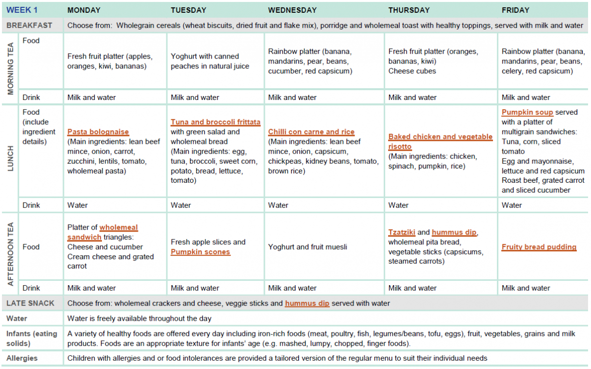 Sample Two-Week Menu For Long Day Care   Healthy Eating Advisory Service - Free Printable Daycare Menus