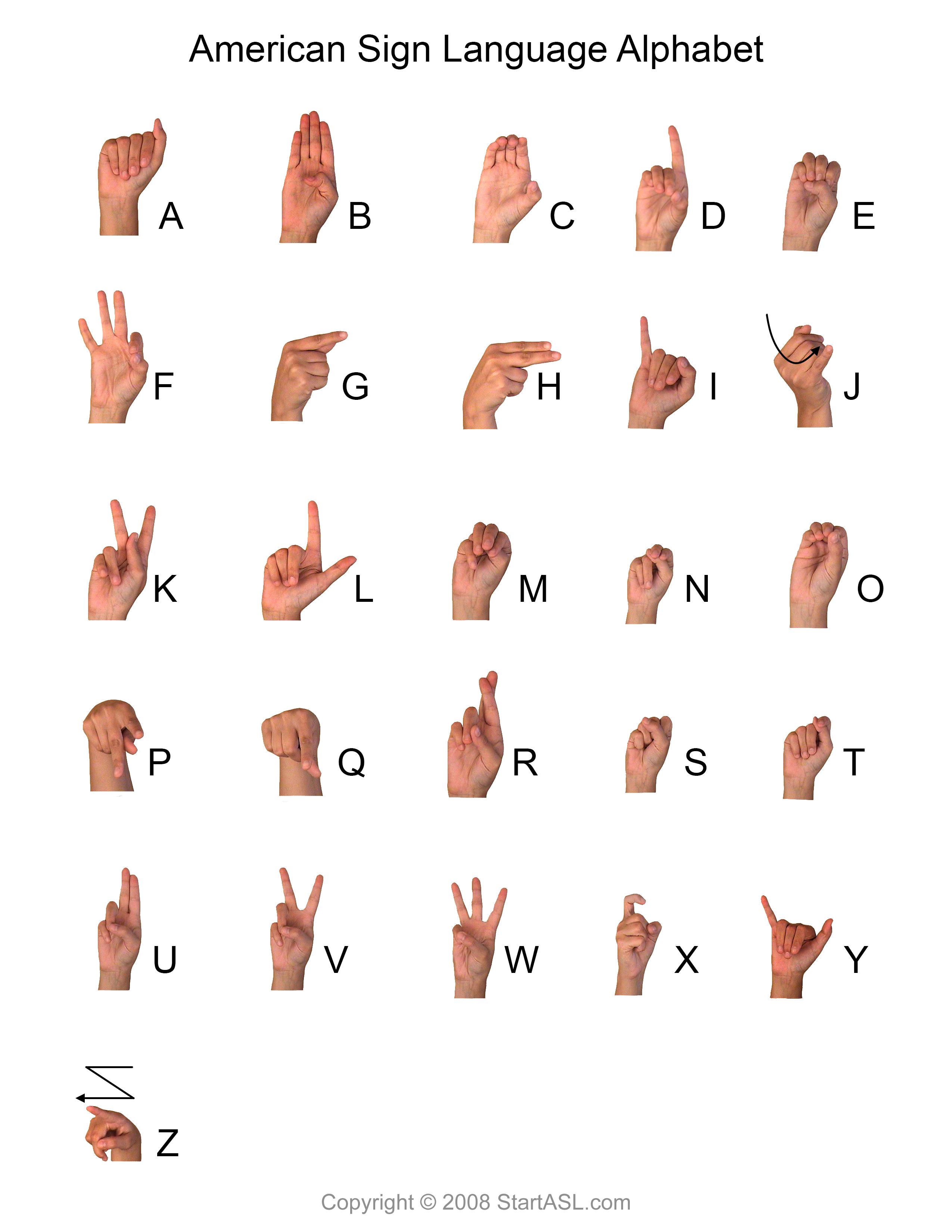 Sign Language Alphabet | 6 Free Downloads To Learn It Fast - Start Asl - Spanish Alphabet Flashcards Free Printable