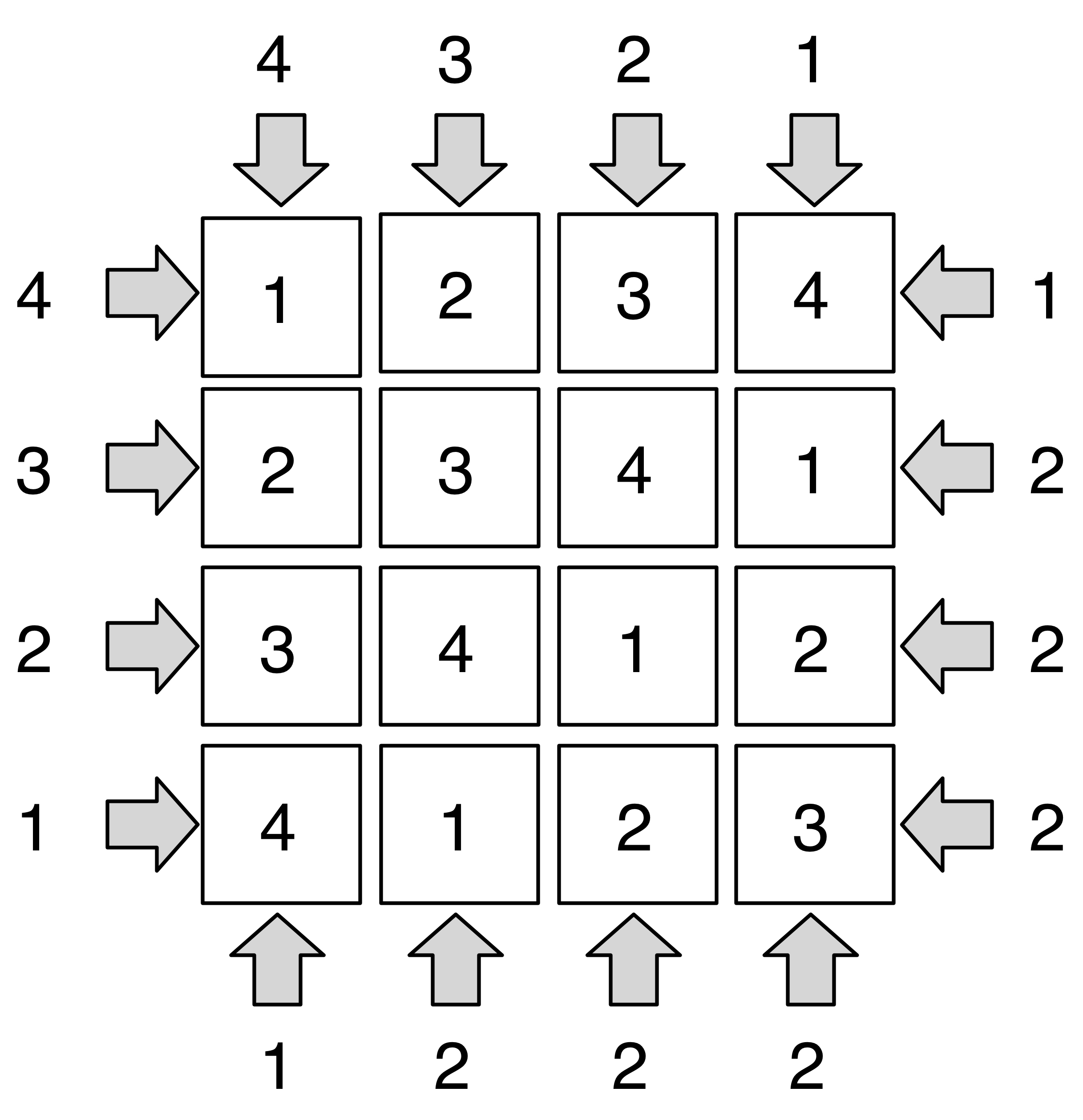 Skyscrapers – Wonder In Mathematics - Free Printable Skyscraper Puzzles