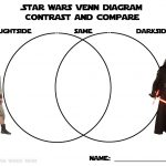 Star Wars Venn Diagram Compare And Contrast Graphic Organizer – Free Printable Compare And Contrast Graphic Organizer