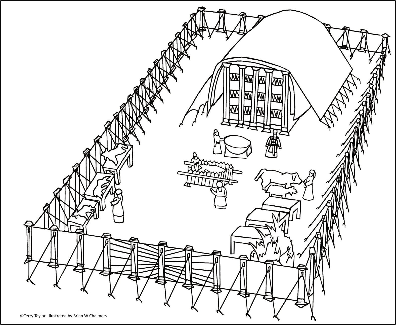 Tabernacle Lesson For Kids Sunday School - Free Printable Pictures Of The Tabernacle