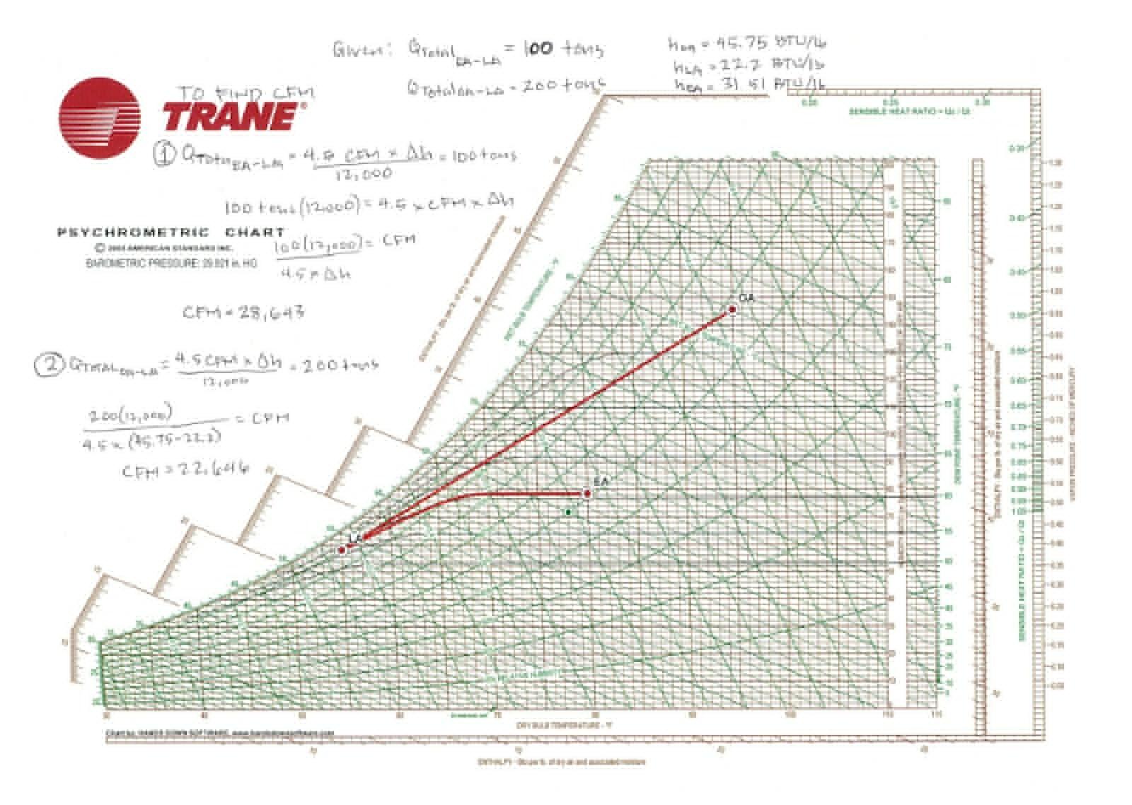 Trane Psychrometric Chart Free Download – Eratae - Printable Psychrometric Chart Free